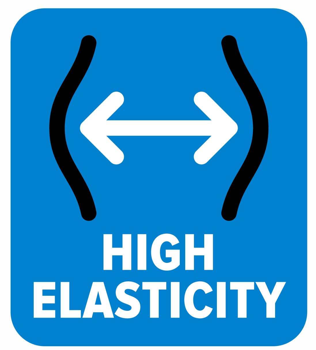 Categories Are Elastic – Don't Expect (or Want) Them to Sit Still
